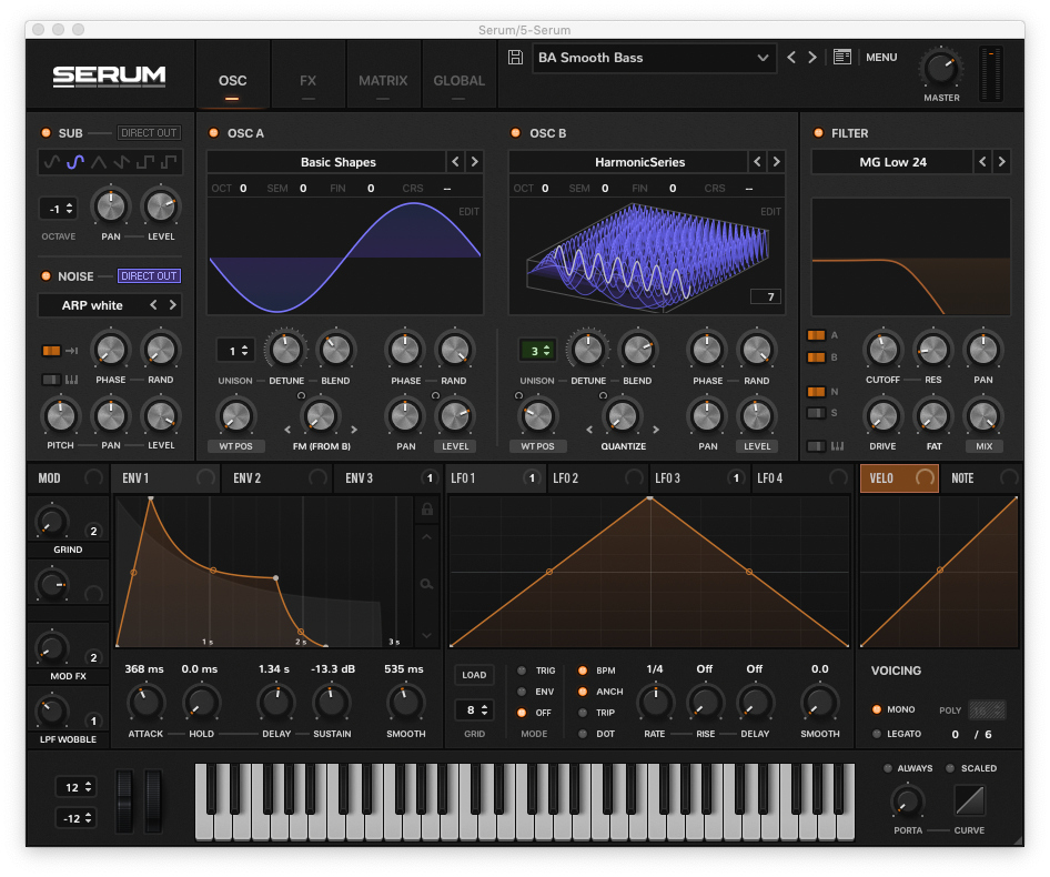 Deluxerock Skin for Serum