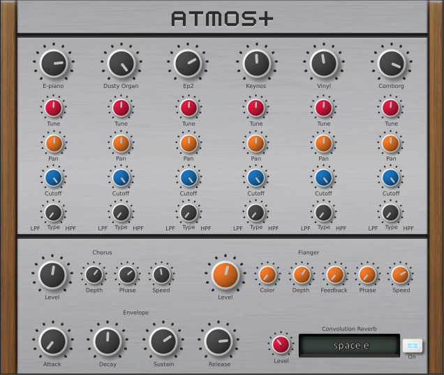 Atmos+