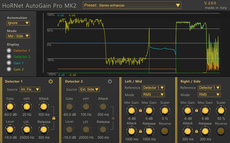 HoRNet AutoGain Pro MK2