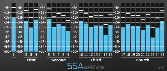 KVR: SSA Plugins releases free aXMeter: Ambisonic Metering