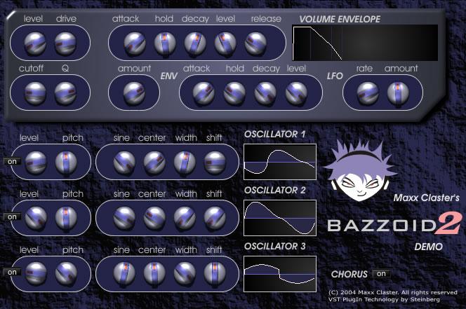 Bazzoid