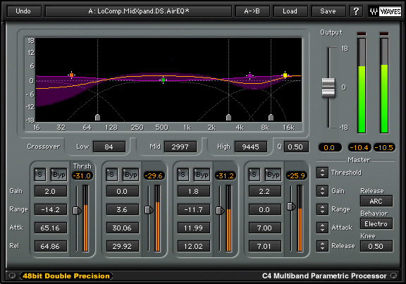 C4 Multiband Parametric Processor