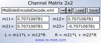 Channel Matrix 2x2