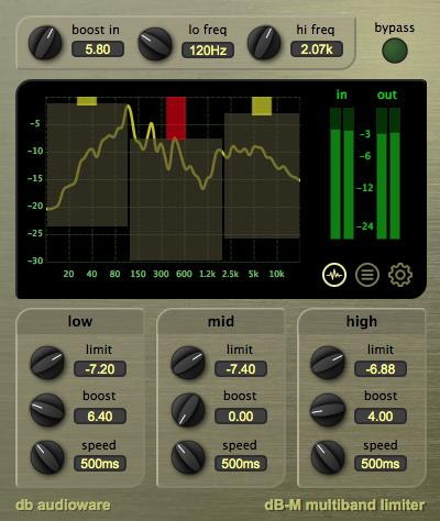dB-M Multiband Limiter V2