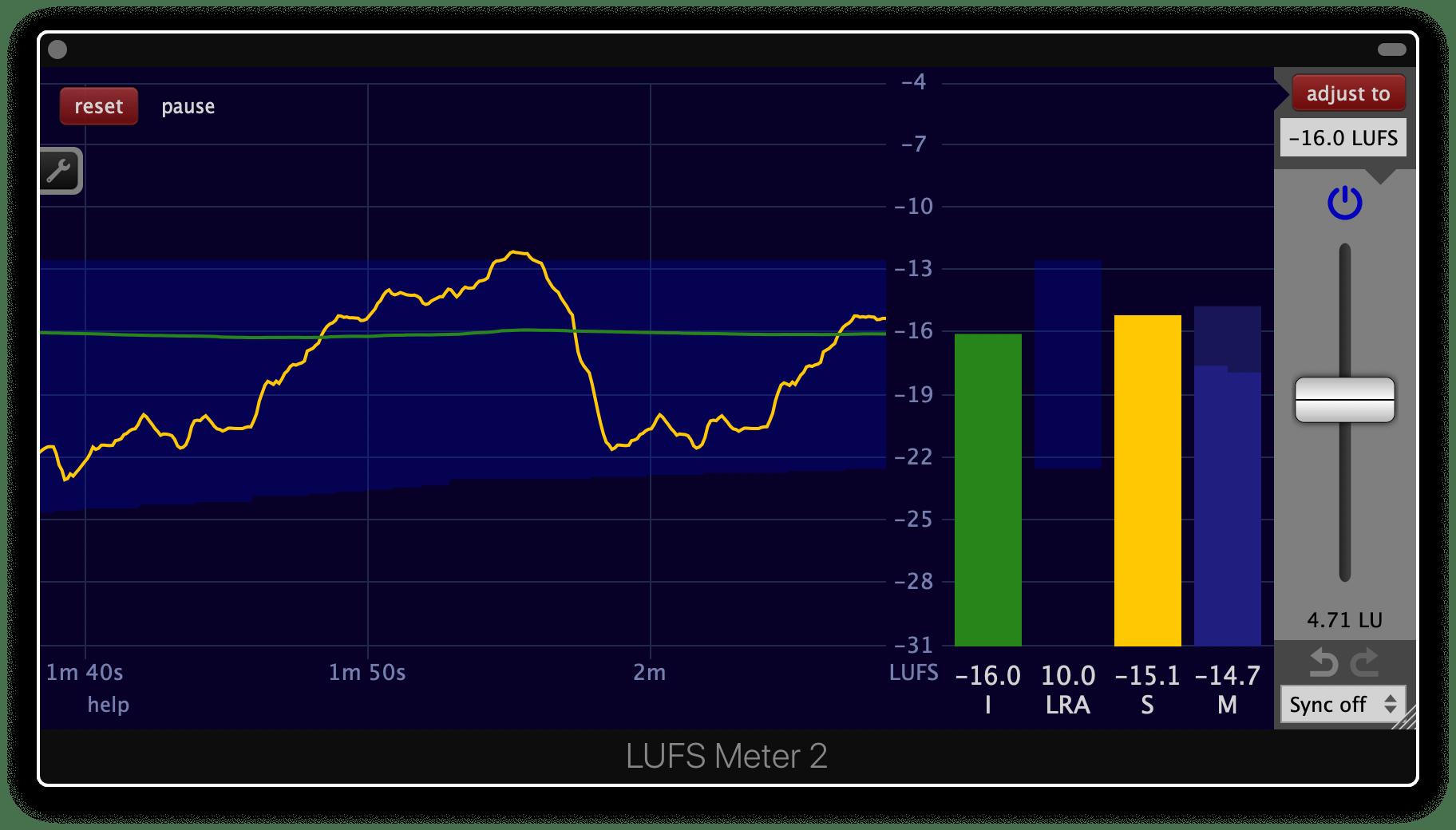 Discounted LUFS Meter