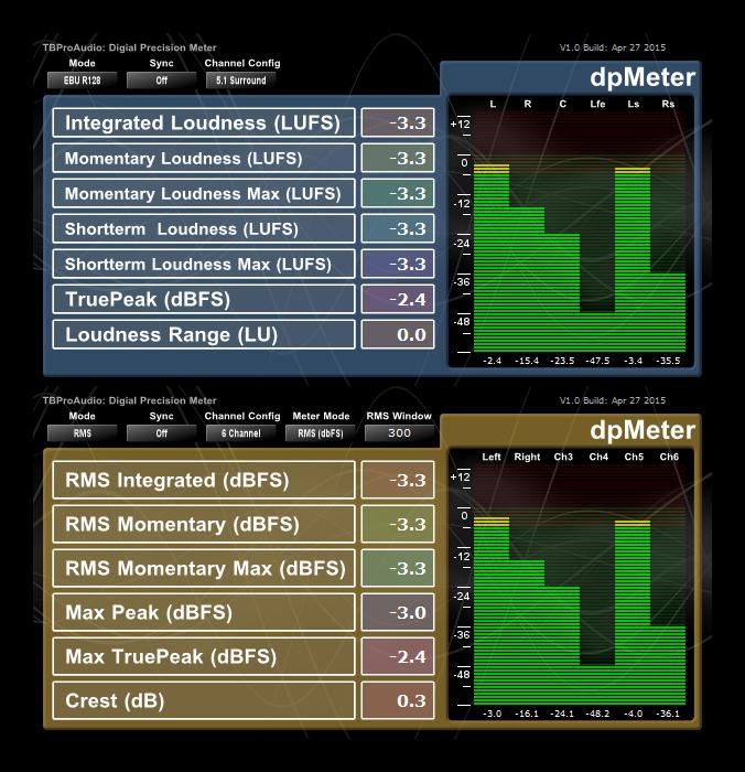 dpMeter