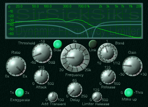 Dynamic Frequency Limiter