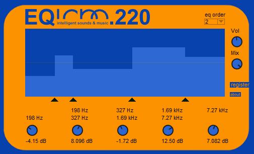 EQISM.220