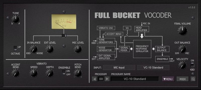 Full Bucket Vocoder FBVC