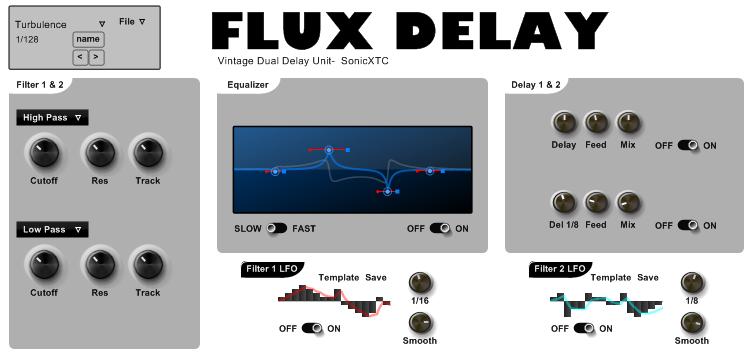Flux Delay