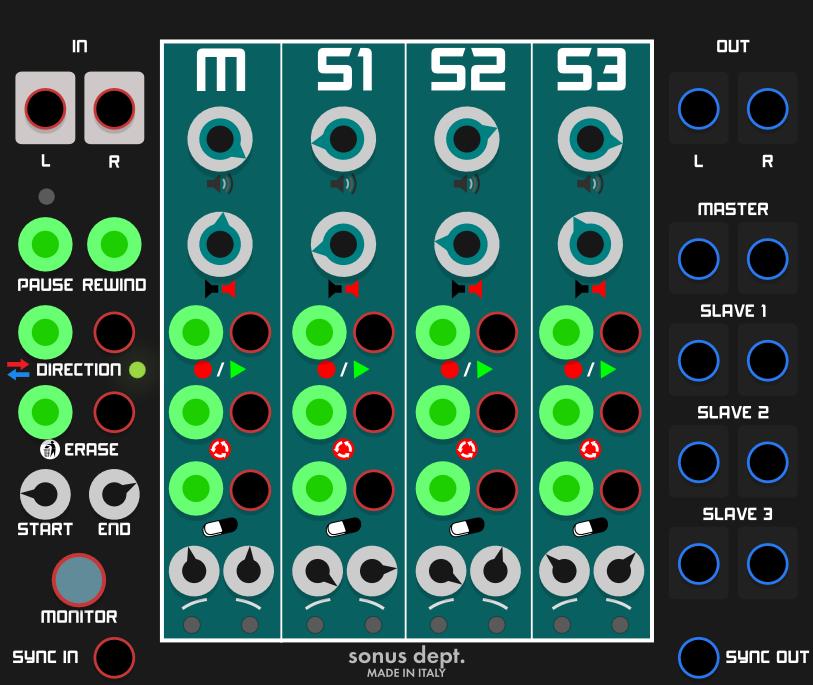 Loopus Modules - Foursome