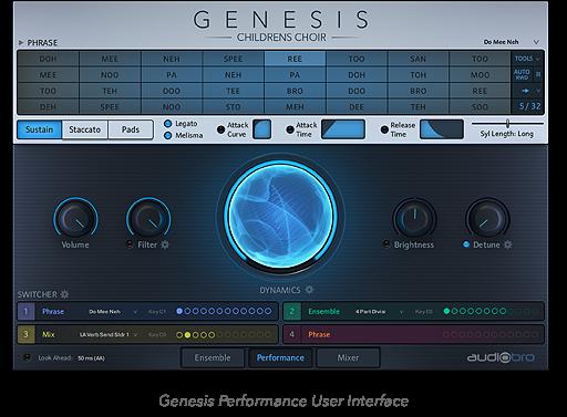 Genesis Children's Choir
