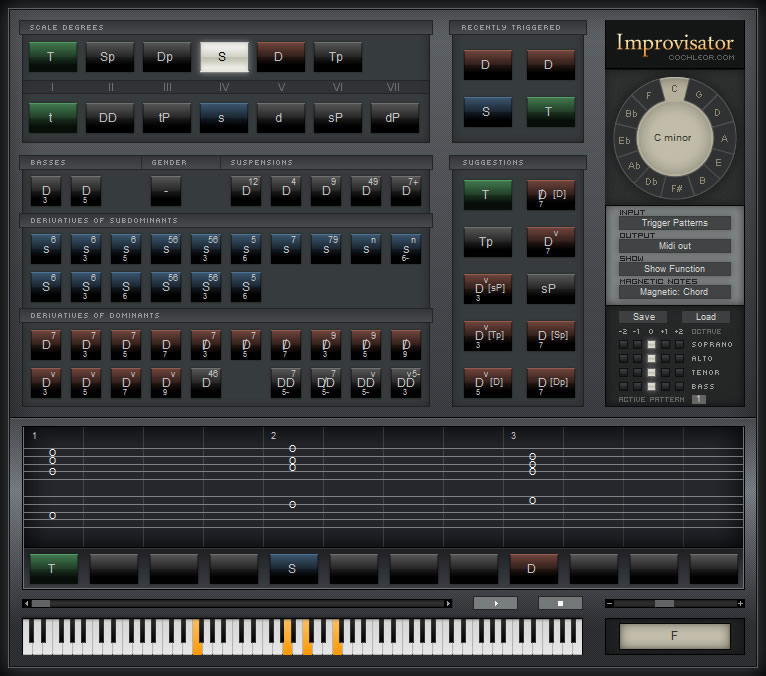 Image Result For Music Theory Vst