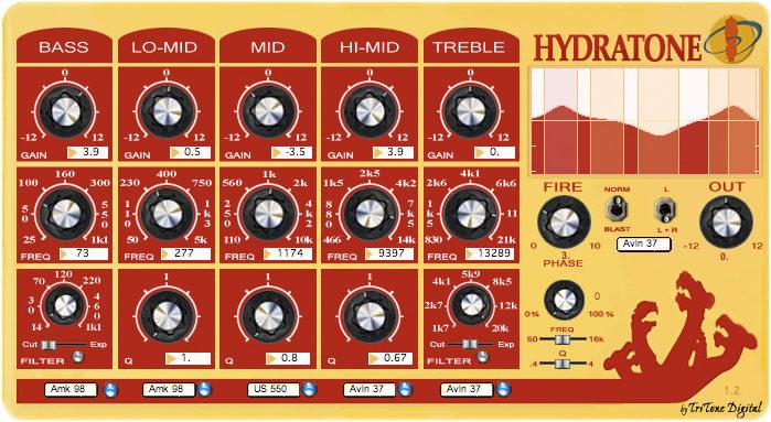 Эквалайзер TriTone Digital HYDRATONE VST RTAS v1.43. Информация о пользова