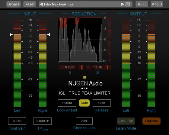 Loudness Toolkit - ISL