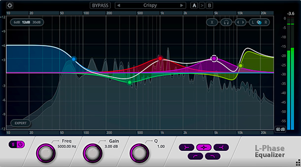 KVR: Cakewalk releases L-Phase Mixing and Mastering Plug-ins