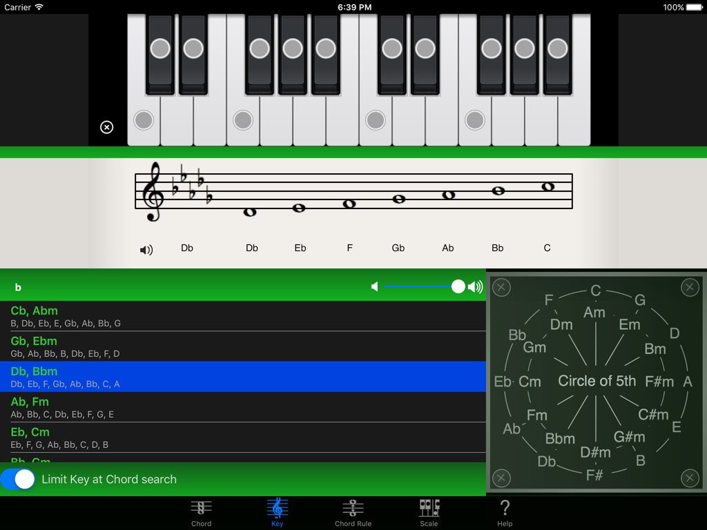 Kvr hidenori matsuoka updates chord note to v68 and piano kit to hidenori matsuoka has updated chord note to v68 this update is focused on the layout engine for ipad and added search scale functions user can search hexwebz Image collections
