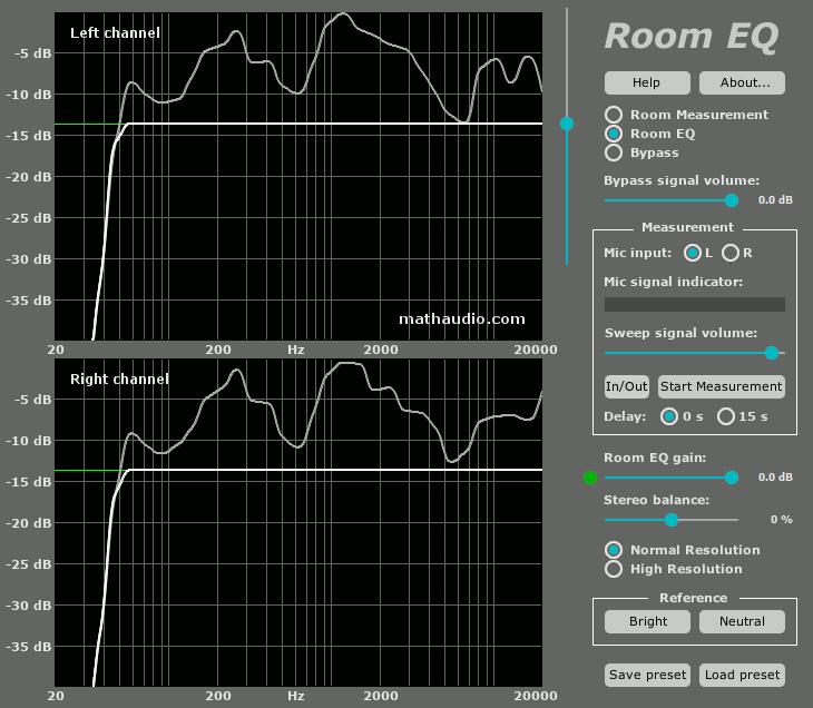 Room EQ