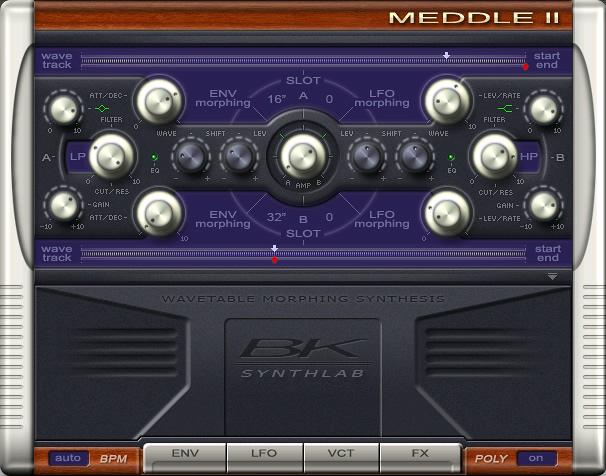 MEDDLE II