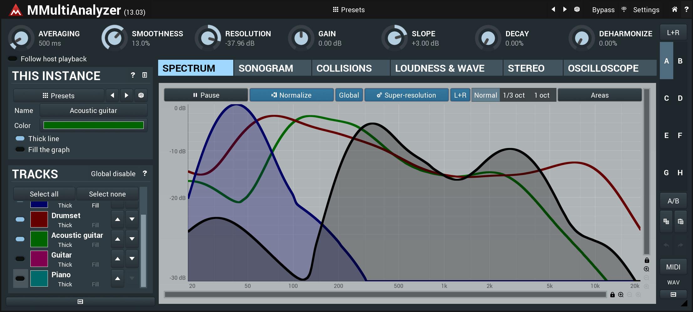 KVR: MMultiAnalyzer by MeldaProduction - Audio Analysis Tool