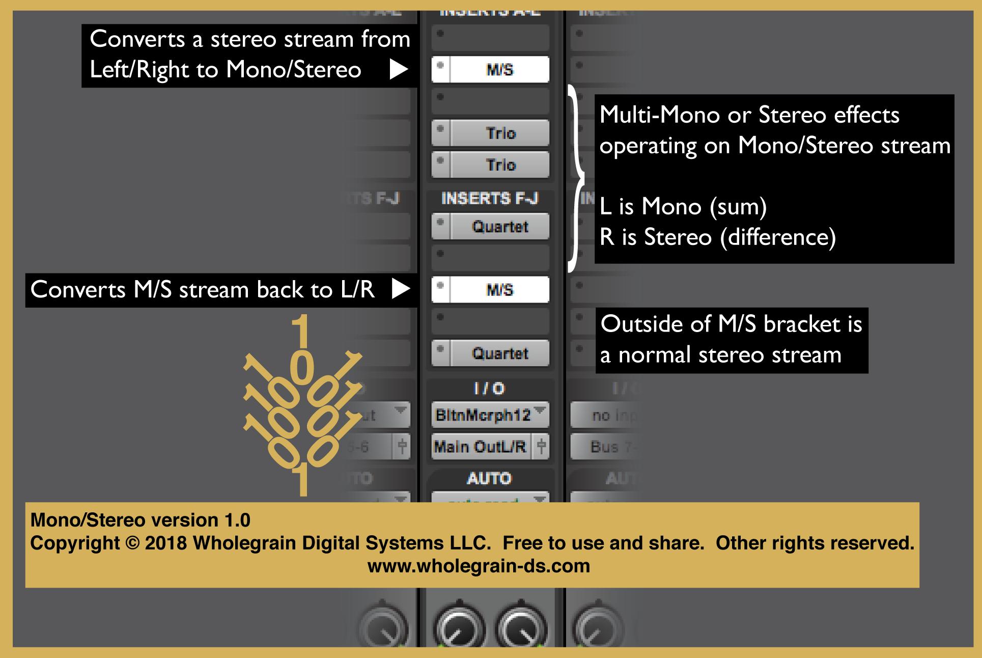 Mono/Stereo (M/S)