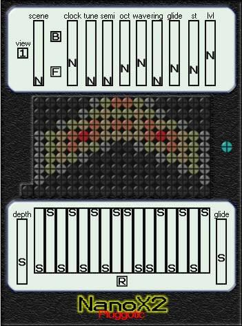 NanoX2