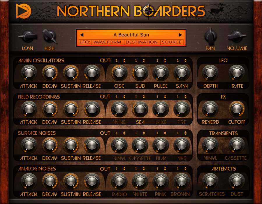 Northern Boarders