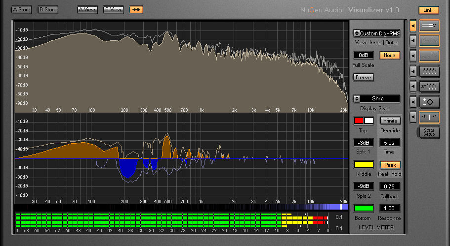 NUGEN Audio announces MasterCheck Plug-in for Loudness Optimization of Music for Streaming and Visualizer Audio Analysis Plug-in v2.0
