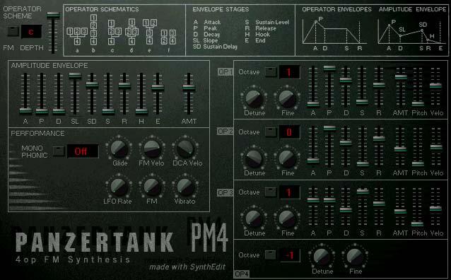 Panzertank PM4
