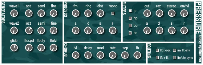 KVR: Pressure by Tweakbench - Synth (Analogue / Subtractive