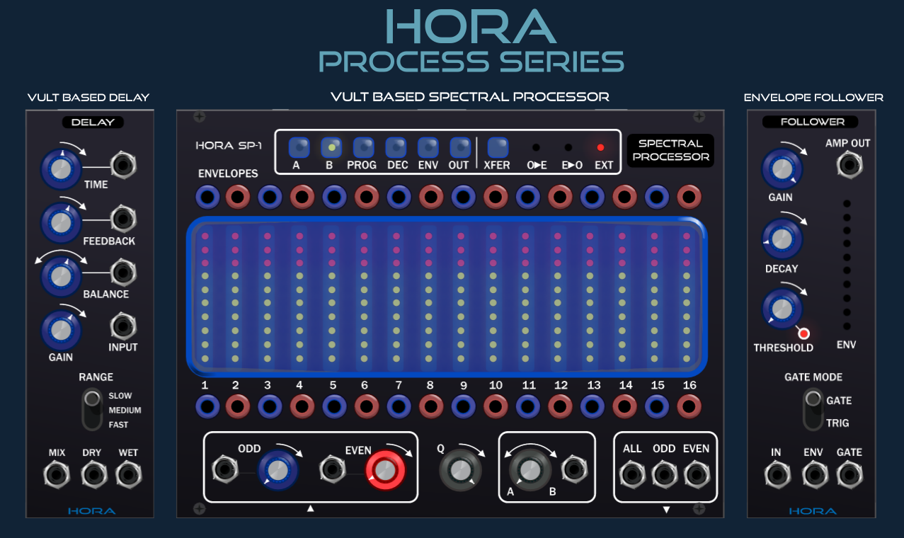 KVR Hora Processors By Music
