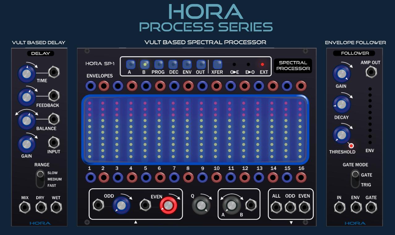 Hora Processors