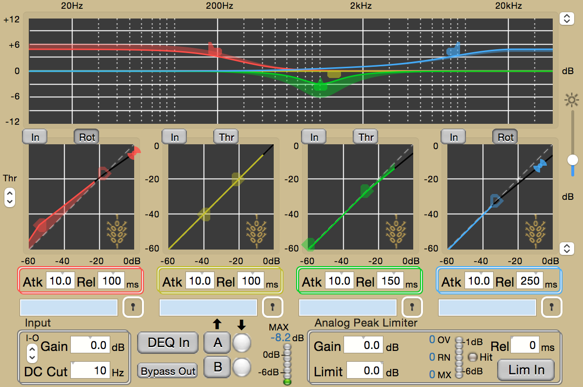Quartet DynPEQ (with AAX DSP)
