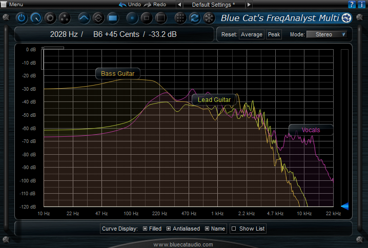 KVR: Blue Cat's FreqAnalyst Multi by Blue Cat Audio