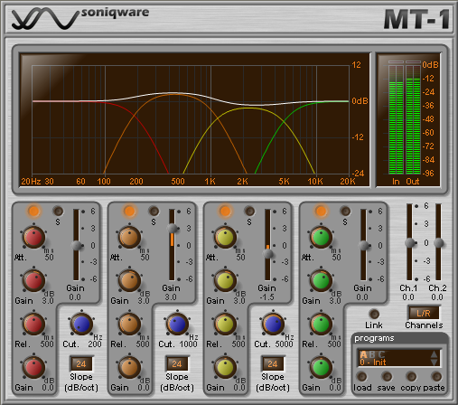 MT-1 Multiband Transient Processor