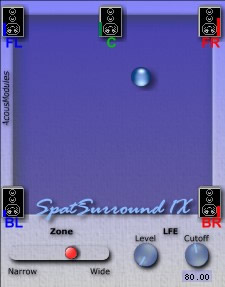 SpatSurround 1X