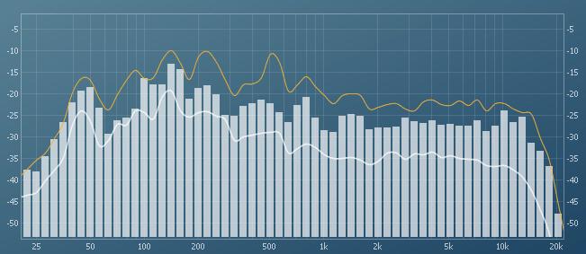 KVR: Spectrum Analyzer by Seven Phases - Analyser / Monitor