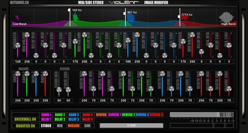 Violent Mid/Side Stereo Image Modifier