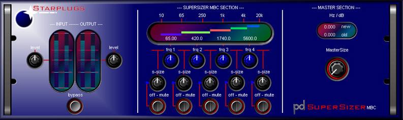 SuperSizer MBC