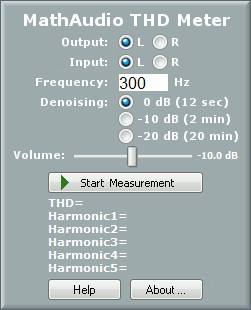 THD Meter