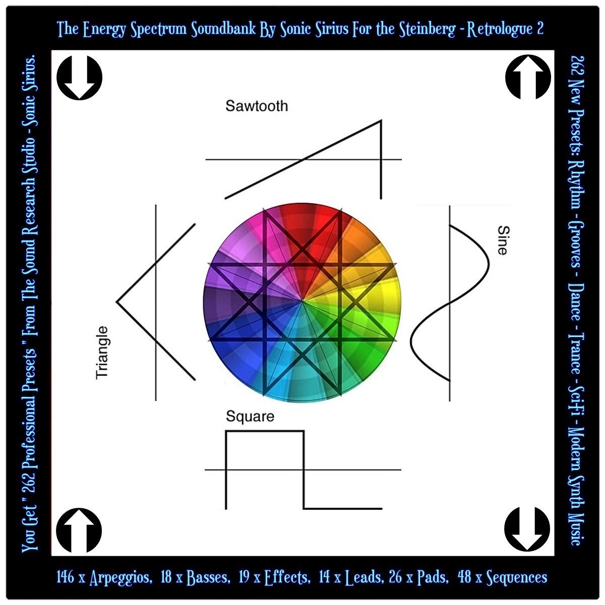 The Energy Spectrum