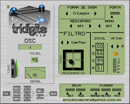 Tridigits