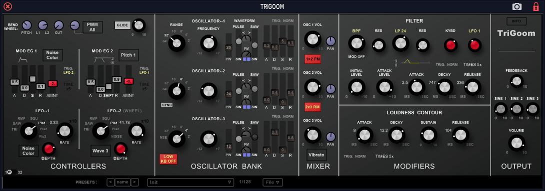 TriGoom
