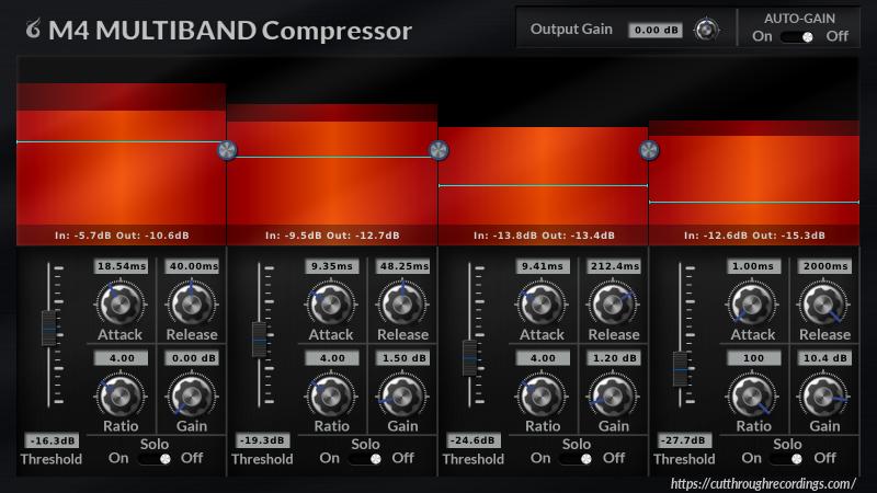 M4 Multiband Compressor