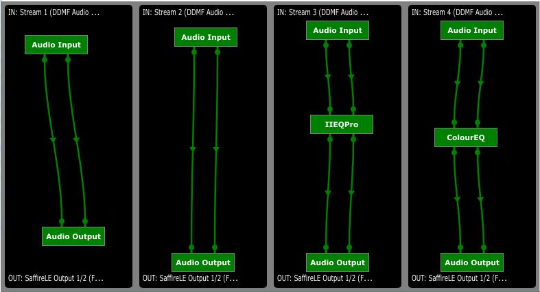 Virtual Audio Stream