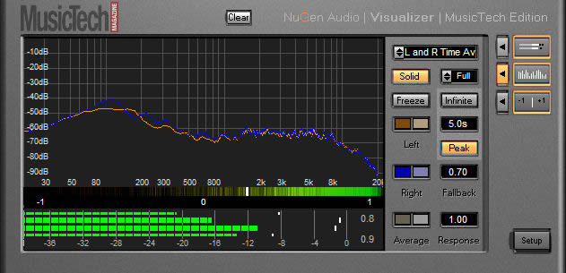 Visualizer MusicTech Edition