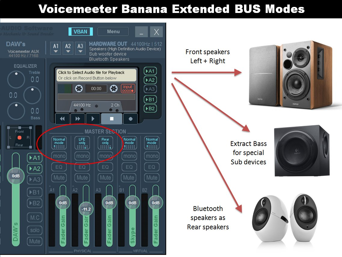 KVR: VB-Audio updates Voicemeeter Banana to v2 0 3 4