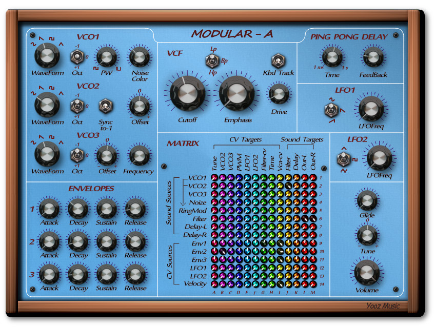 Modular – A