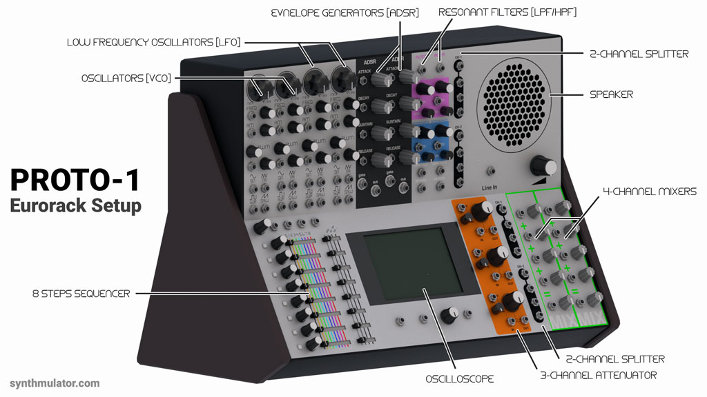 kvr kvrdeal minimo gives away copies of synthmulator virtual modular synth with purchases of a. Black Bedroom Furniture Sets. Home Design Ideas