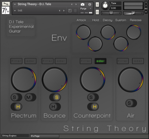 String theory D.I. tele